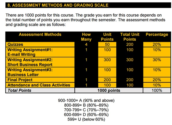 IMG 1 Example of Assessment Methods and Grading Scale