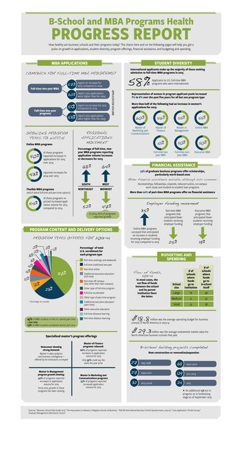 MBA_infographic_combined-page-001