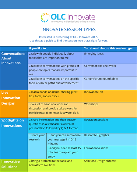 INNOVATE-SESSION-TYPE-GUIDE_thumb