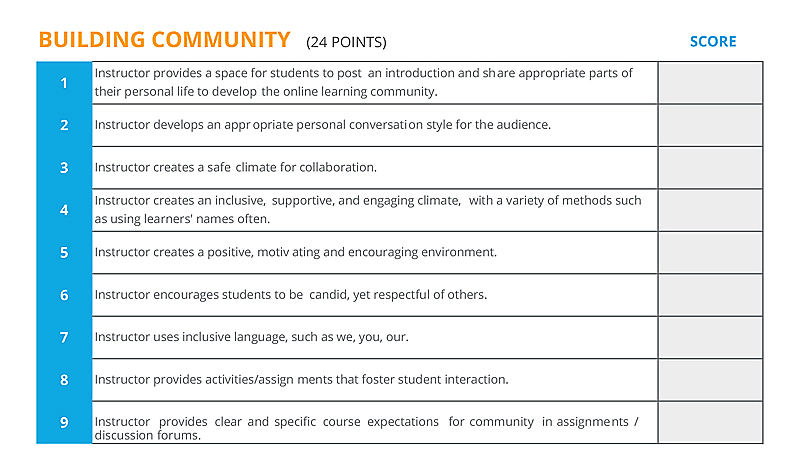 Quality Scorecard-Teaching & Instructional Practice-Community Engagement
