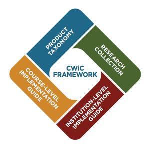 2017 CWiC Framework