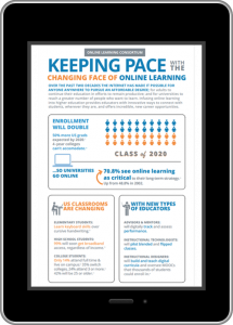 Keeping Pace with Online Learning Infographic