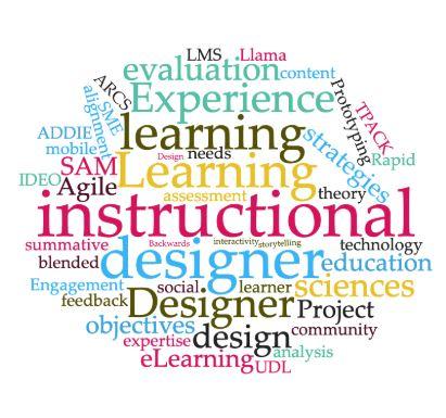 instructional design word cloud
